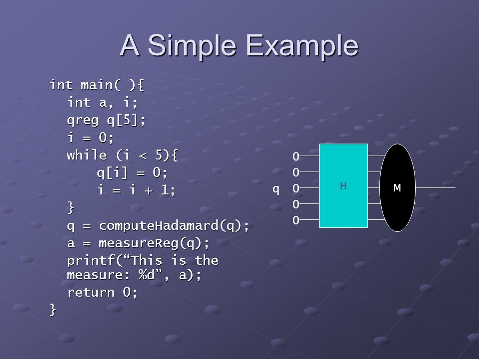 A Simple Example int main( ){ int a, i; qreg q[5]; i = 0;